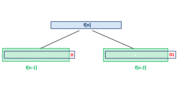 Recursive_Function