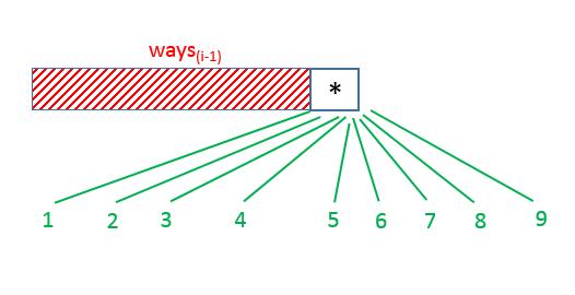 Decode_Ways