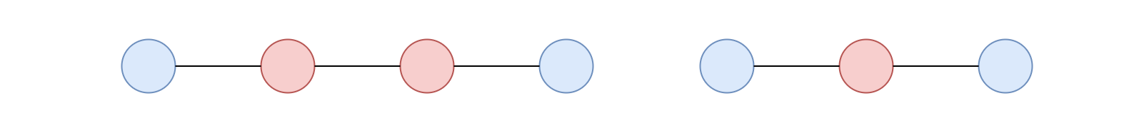 example of centroids