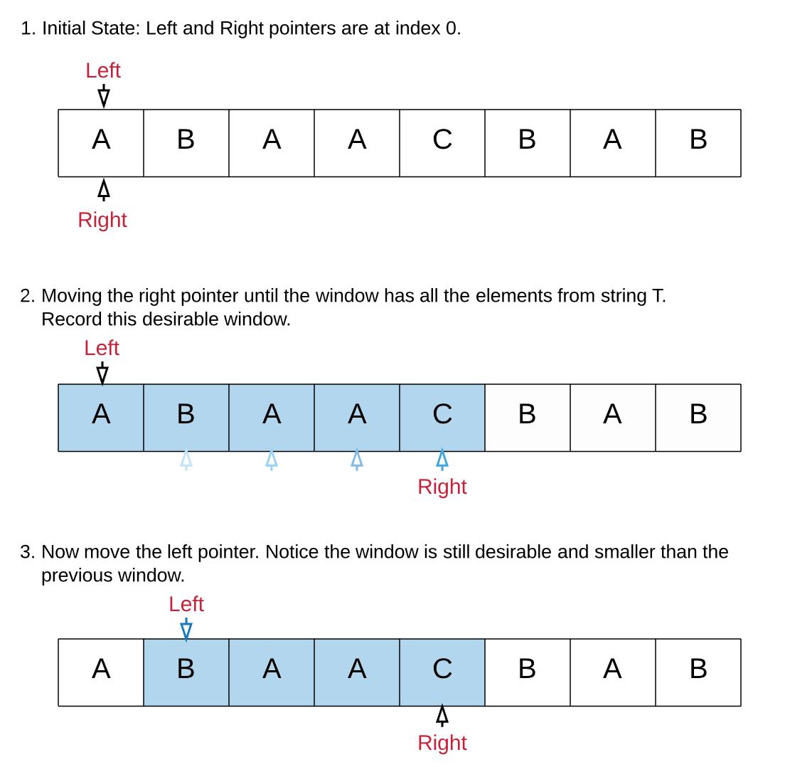 Minimum Window Substring - LeetCode