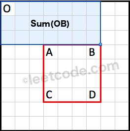 Sum OB