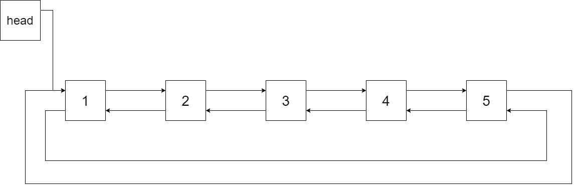 Massive Algorithms: LeetCode 426 - Convert BST to Sorted
