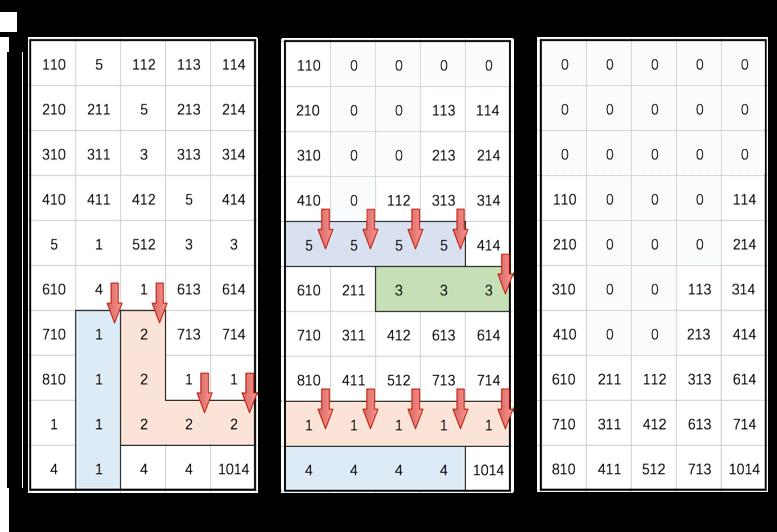 Massive Algorithms: LeetCode 723 - Candy Crush