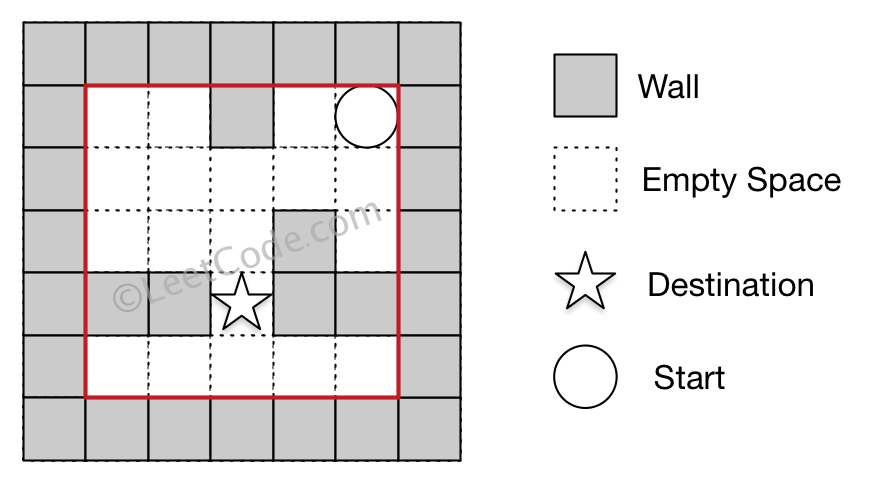 the maze example 2